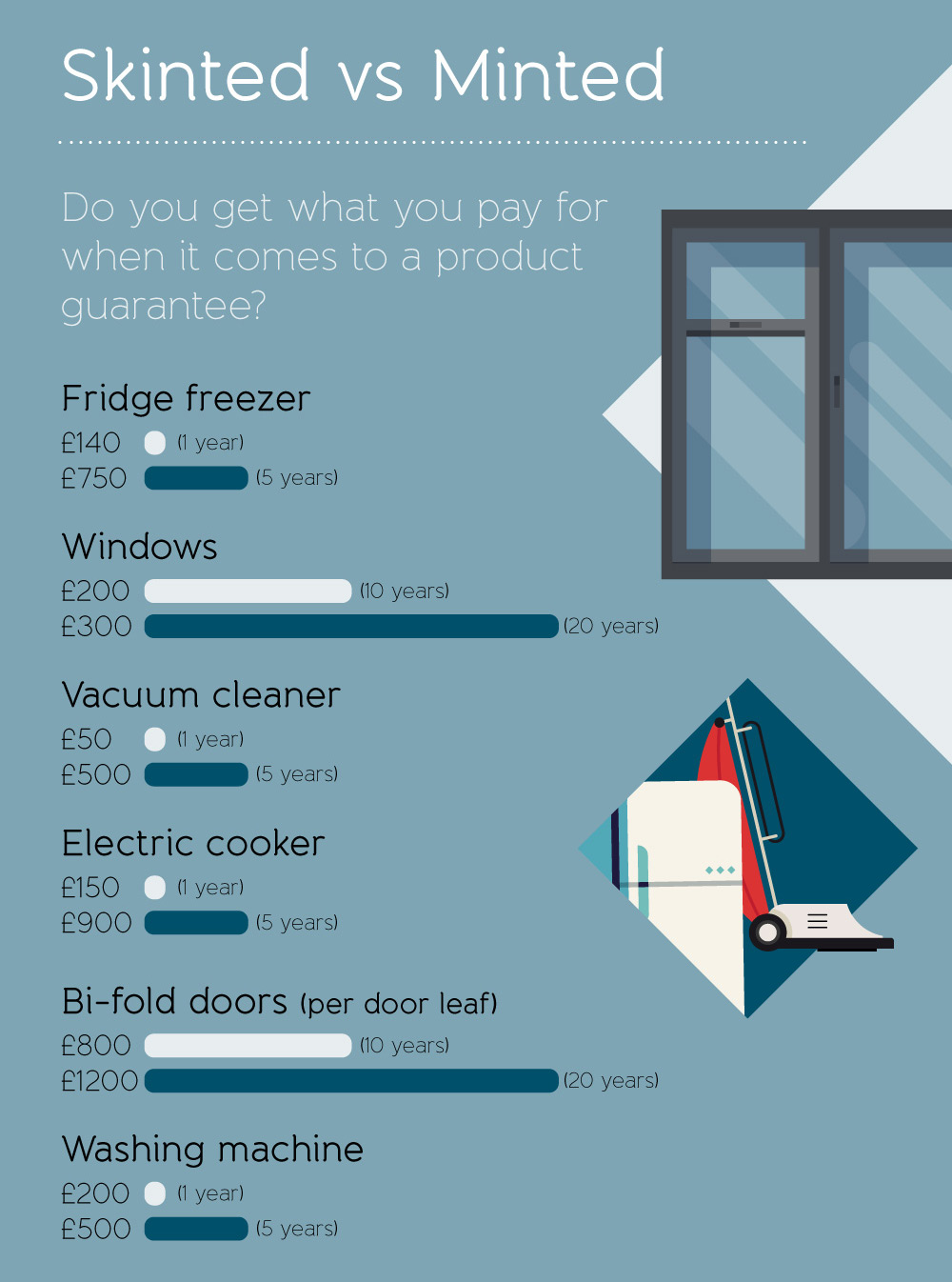 built-to-last-infographic-6