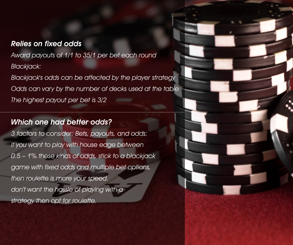 Blackjack Vs Roulette Which Has The Better Odds Abc Money